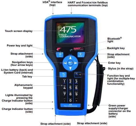 Emerson 475 Hart Field Communicator Manufacturers and