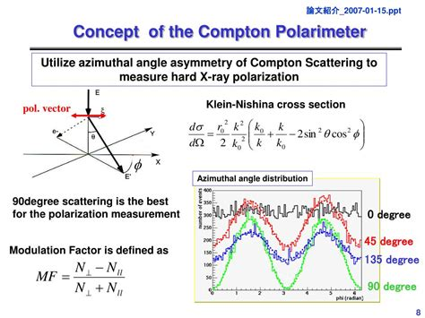 PPT - 論文紹介 07: X-ray Polarimetry Missions PowerPoint Presentation - ID:216238